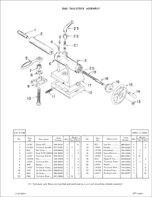 logan coach wiring diagram for trailer logan lathe wiring diagram